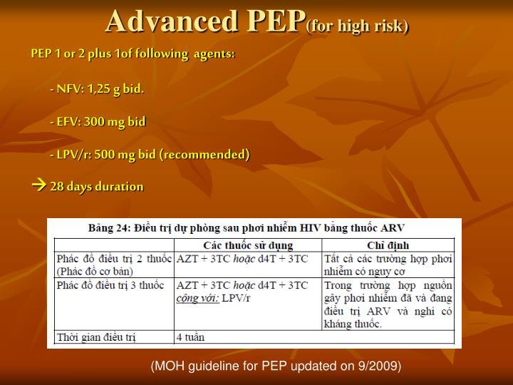Advanced PEP
