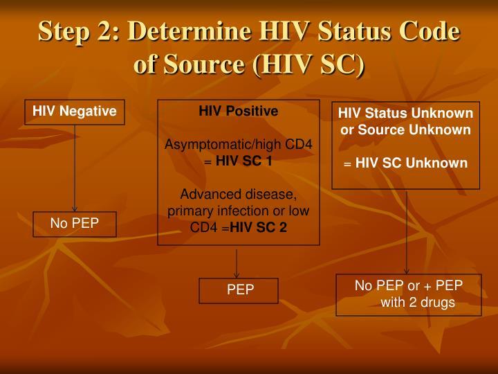 Step 2: Determine HIV Status Code of Source (HIV SC)