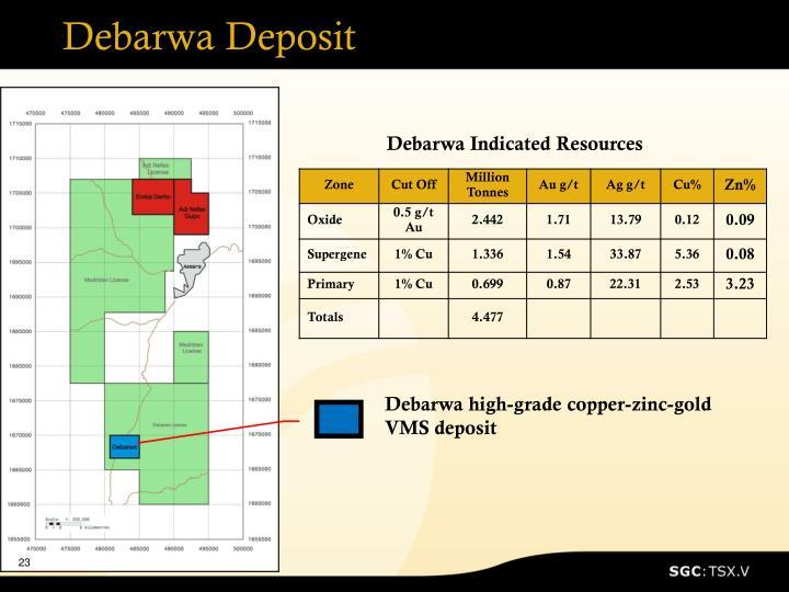 Debarwa Deposit