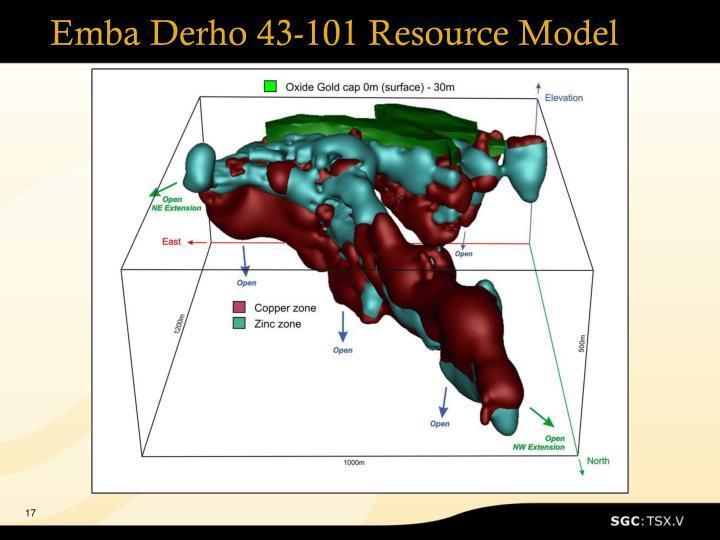 Emba Derho 43-101 Resource Model
