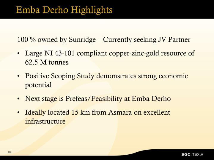 Emba Derho Highlights
