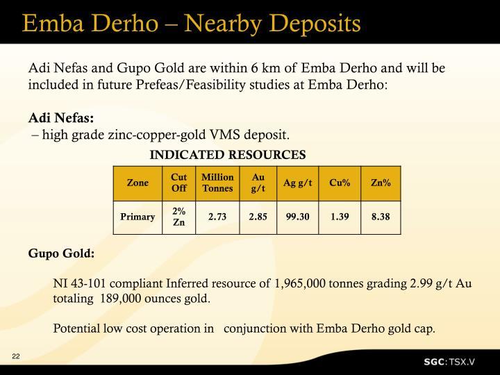 Emba Derho – Nearby Deposits