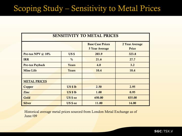 Scoping Study – Sensitivity to Metal Prices
