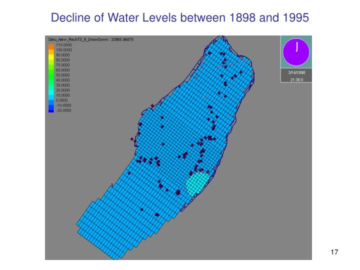Decline of Water Levels between 1898 and 1995