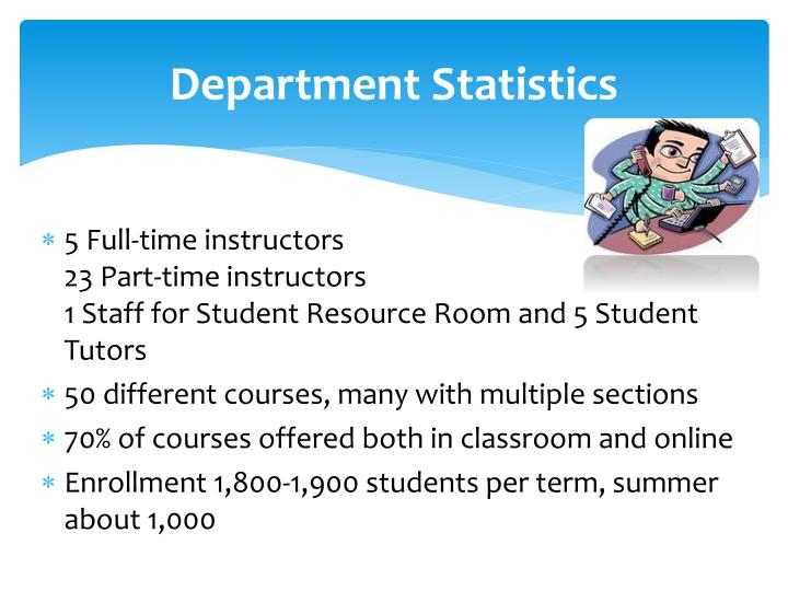 Department Statistics