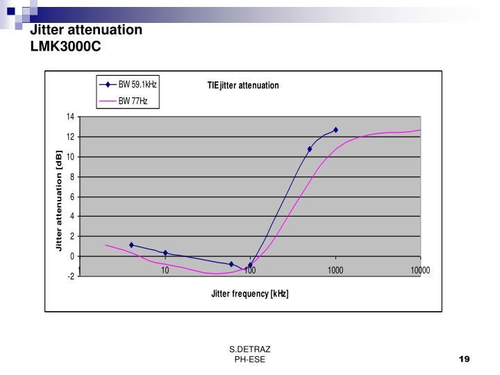 Jitter attenuation