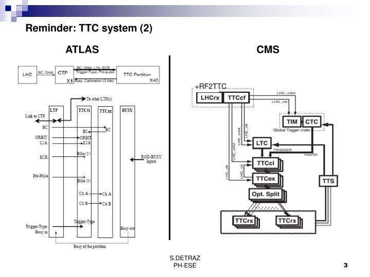 Reminder: TTC system (2)