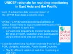 unicef rationale for real time monitoring in east asia and the pacific