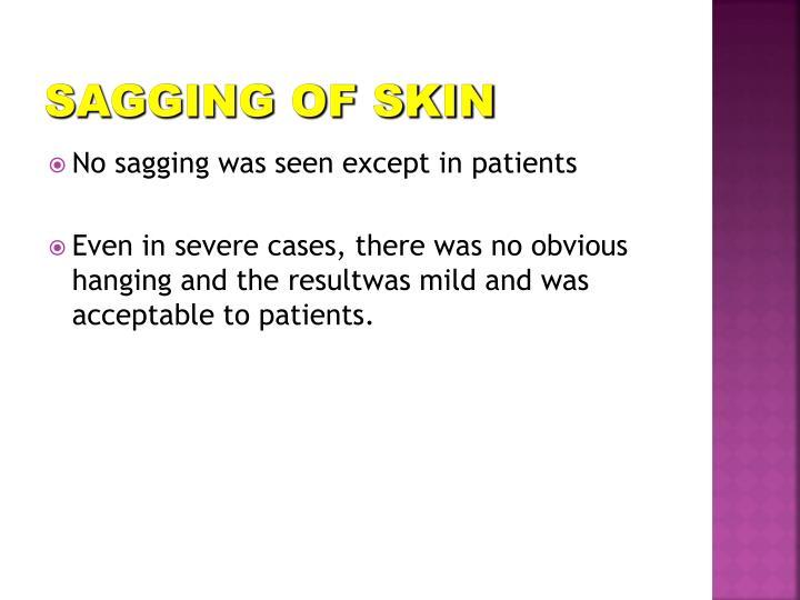 Sagging of skin