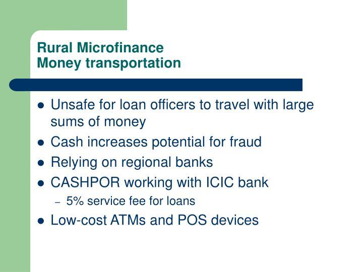 Rural Microfinance