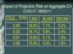 impact of projection risk on aggregate cv cv x 7 vm n 1