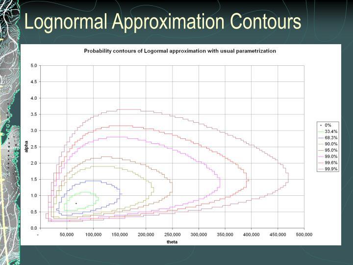 Lognormal Approximation Contours