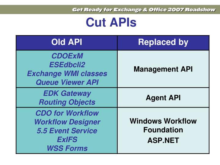 Cut APIs