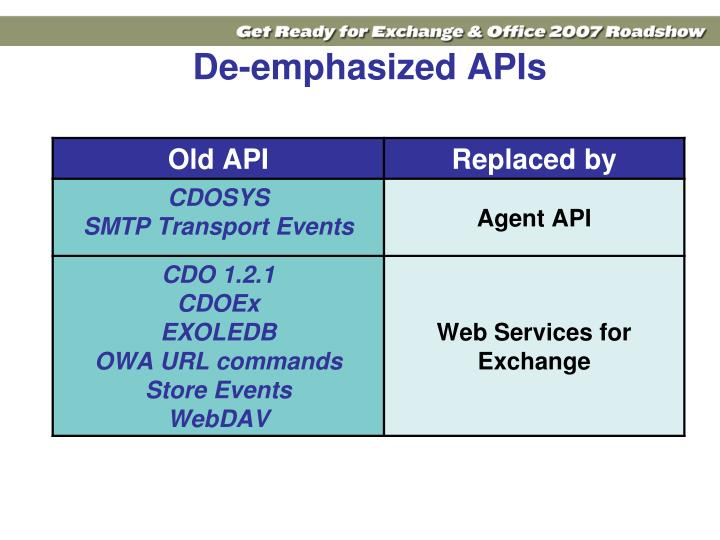 De-emphasized APIs