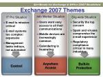 exchange 2007 themes