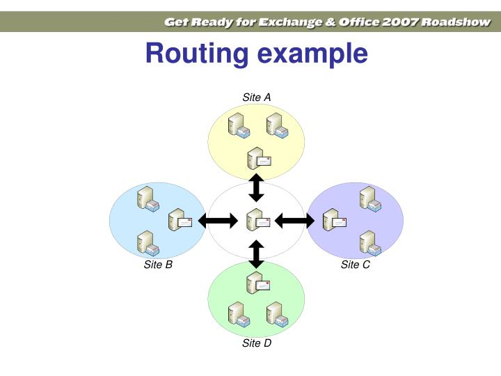 Routing example