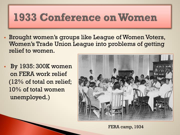 1933 Conference on Women