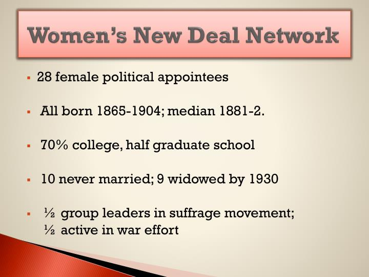 Women's New Deal Network