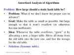 amortized analysis of algorithm s23