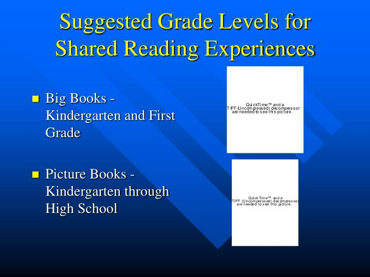 Suggested Grade Levels for Shared Reading Experiences