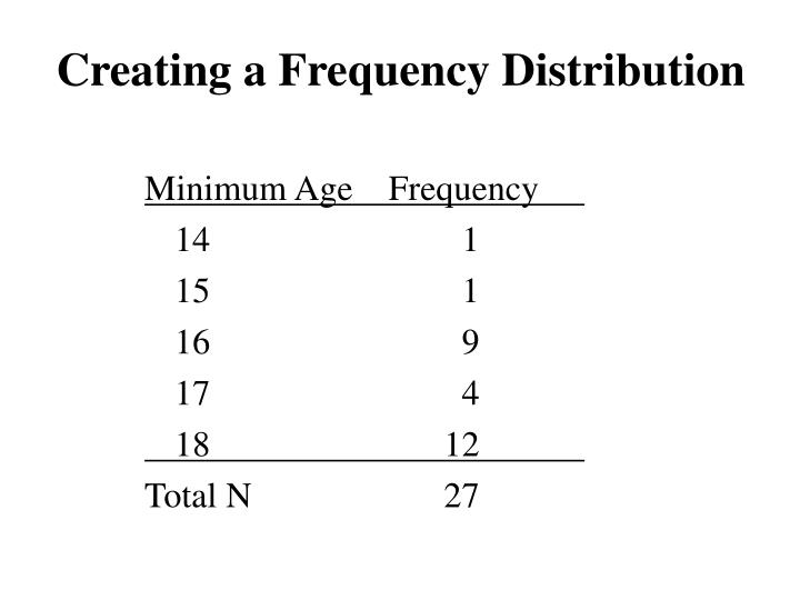 Creating a Frequency Distribution