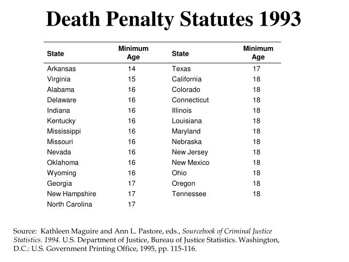 Death Penalty Statutes 1993