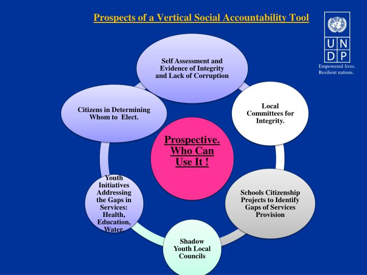 Prospects of a Vertical Social Accountability Tool