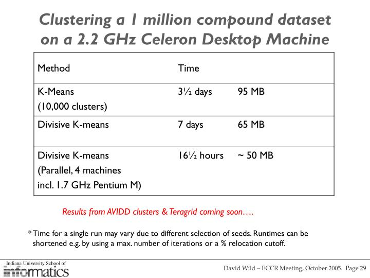 Clustering a 1 million compound dataset