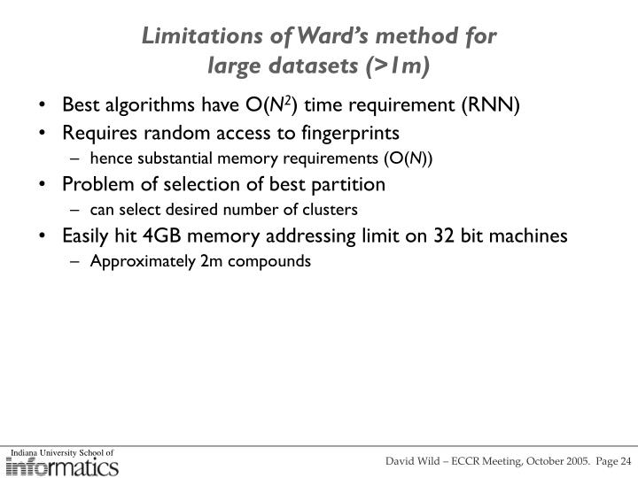 Limitations of Ward's method for