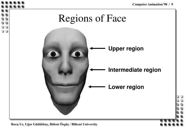 Regions of Face