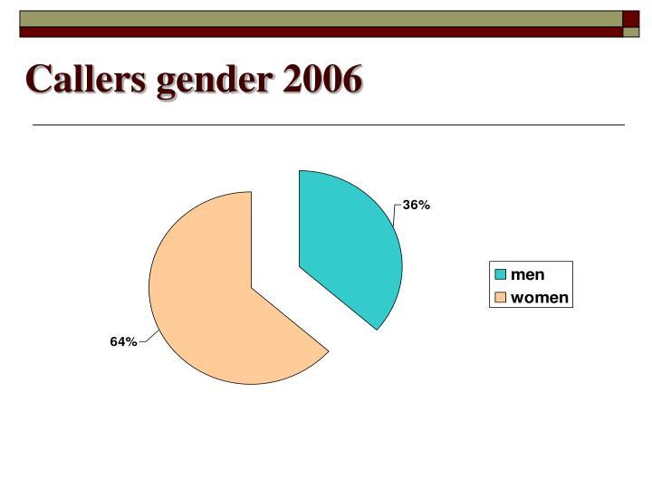 Callers gender