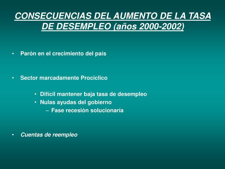 CONSECUENCIAS DEL AUMENTO DE LA TASA DE DESEMPLEO (años 2000-2002)