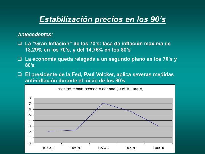 Estabilización precios en los 90's