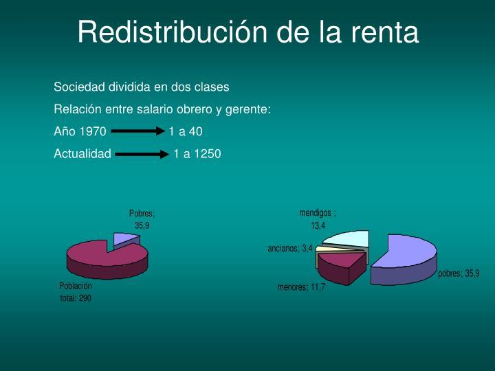 Redistribución de la renta