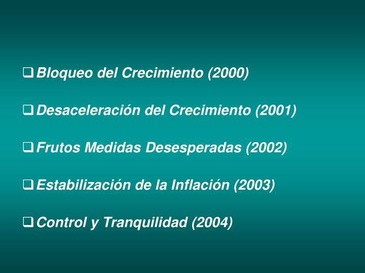 Bloqueo del Crecimiento (2000)