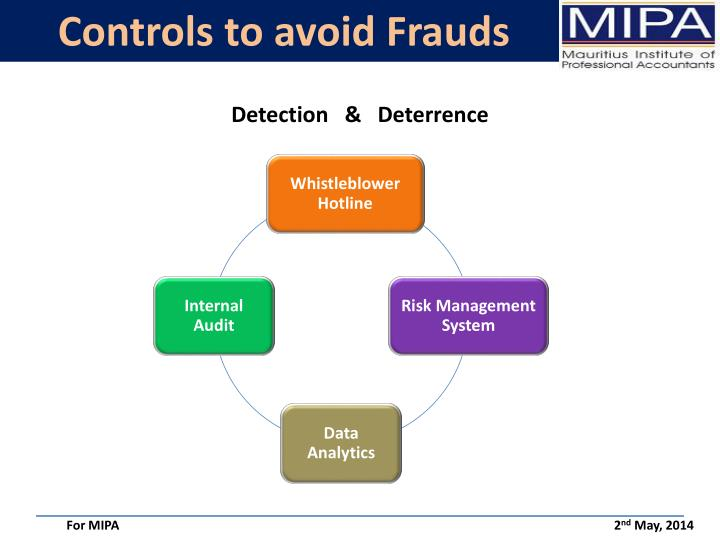 Controls to avoid Frauds