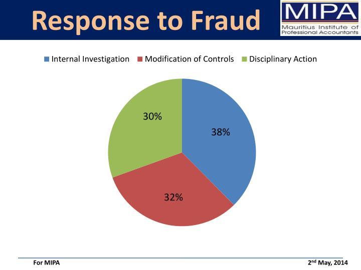 Response to Fraud