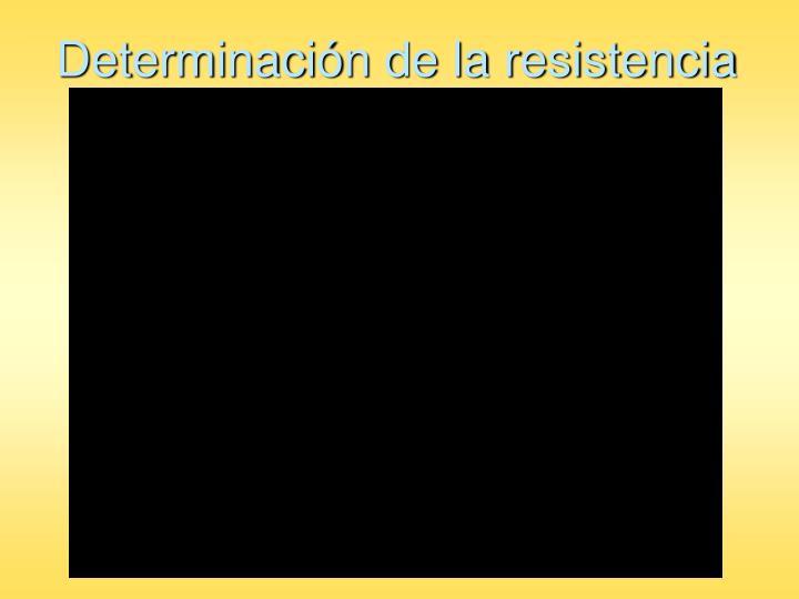 Determinación de la resistencia