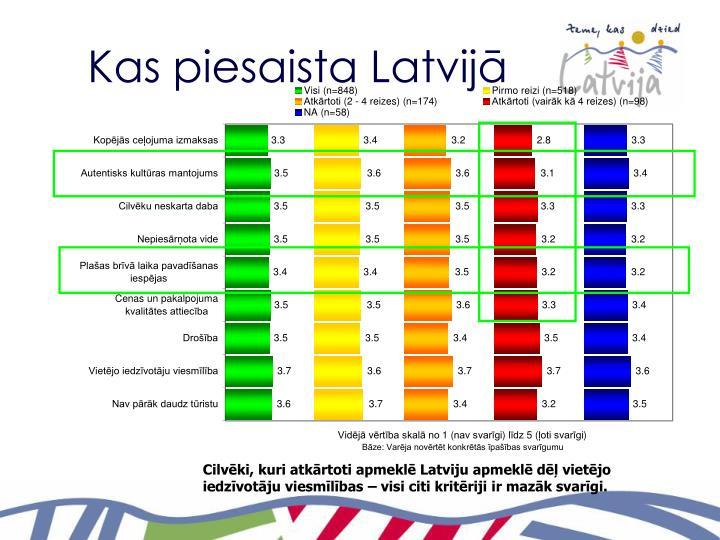 Kas piesaista Latvijā