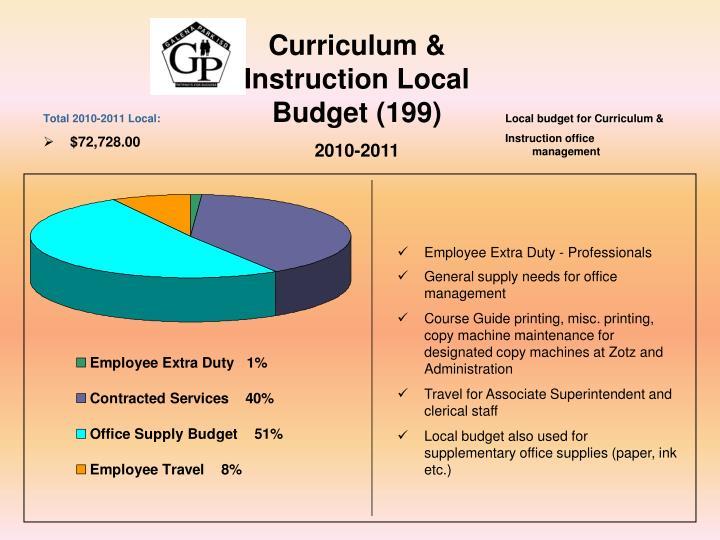 Curriculum & Instruction Local Budget (199)