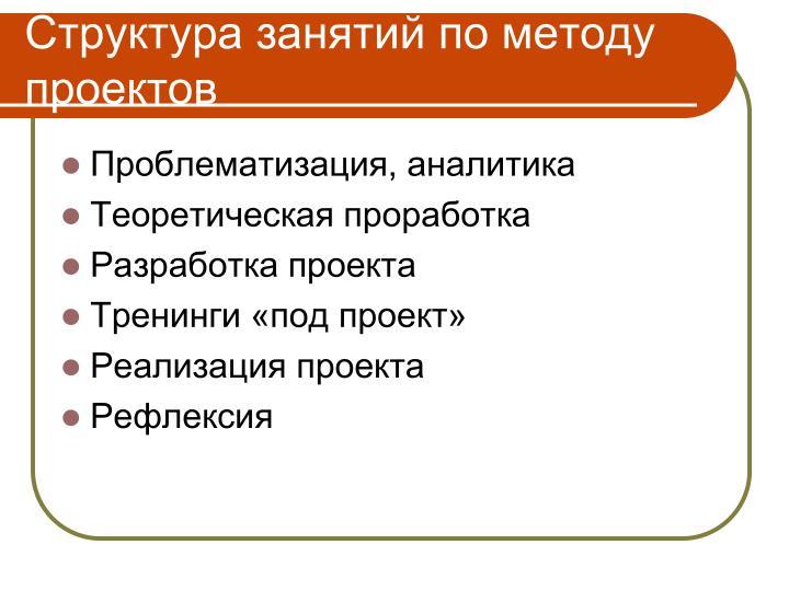 Структура занятий по методу проектов