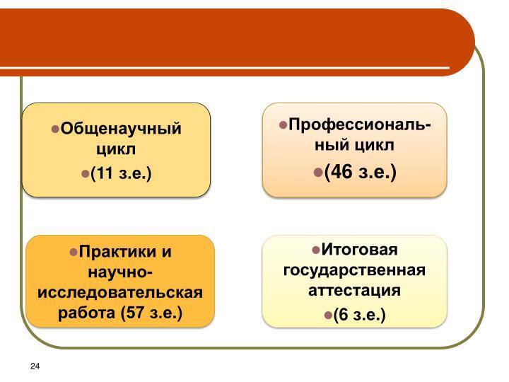Общенаучный цикл