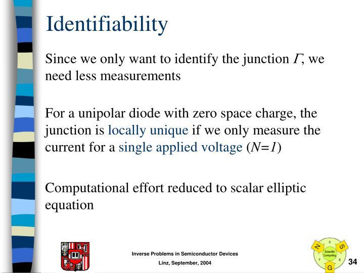 Identifiability