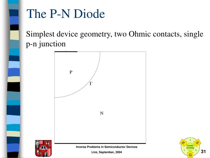 The P-N Diode