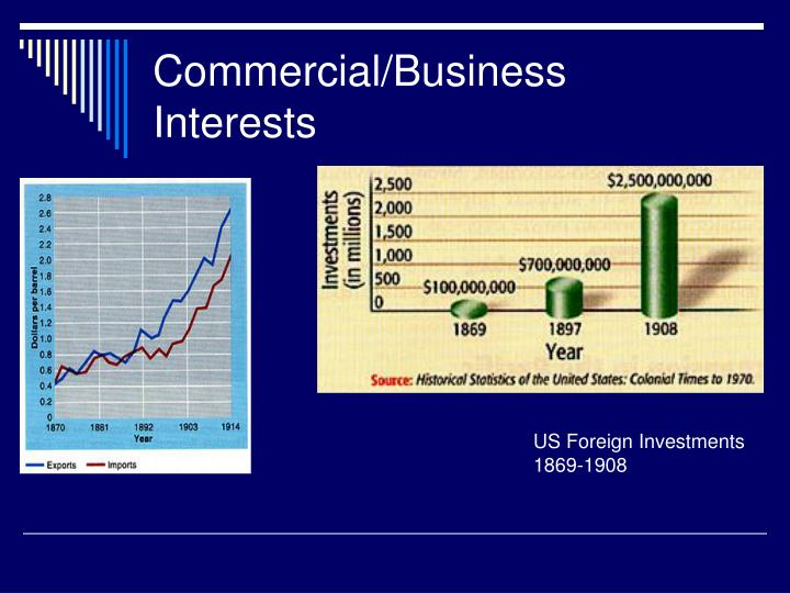 Commercial/Business Interests