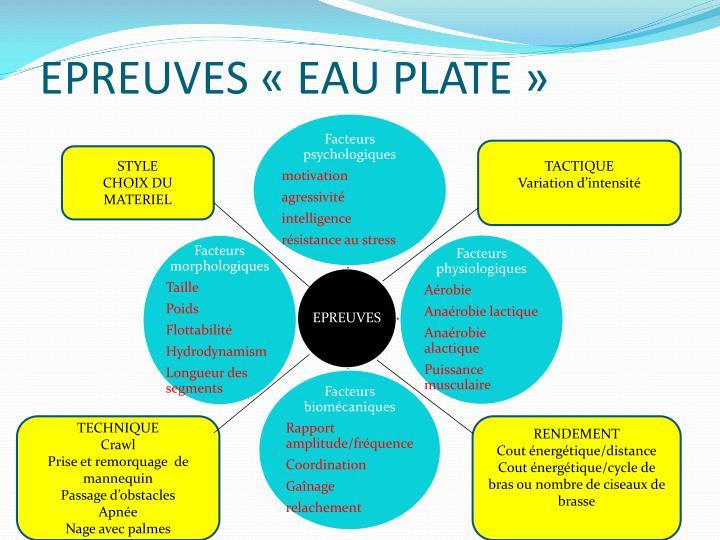 EPREUVES «EAU PLATE»