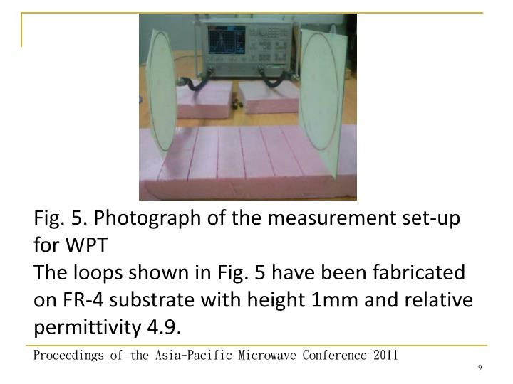 Fig. 5. Photograph of the measurement set-up for WPT