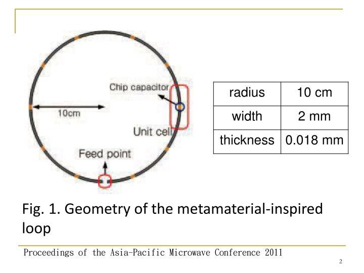 Fig. 1. Geometry of the metamaterial-inspired loop