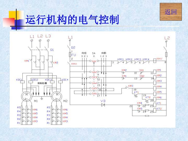 运行机构的电气控制