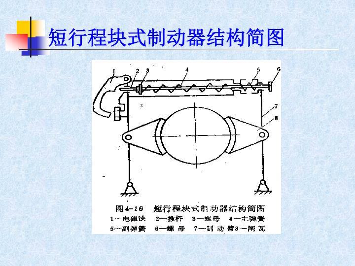 短行程块式制动器结构简图